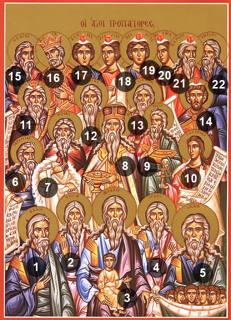 Forefathers Icon Numbers English
